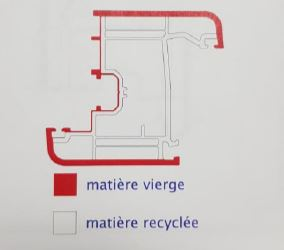 profiles-recyclage-matiere